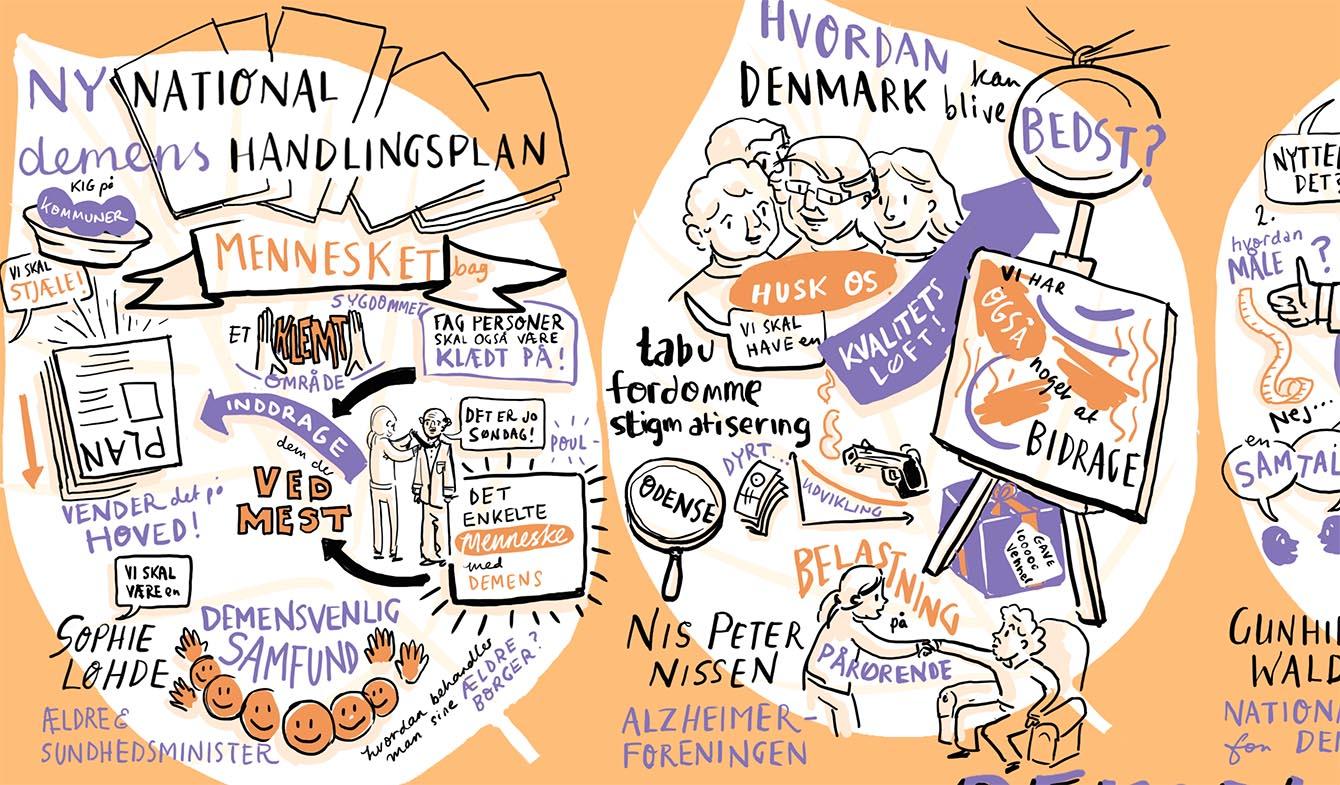 Demenskonference_GraphicRecording_JODYPRODY_spot_01-copy
