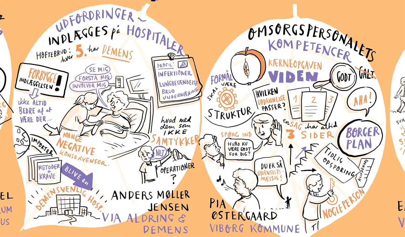 Demenskonference_GraphicRecording_JODYPRODY_spot_02-copy
