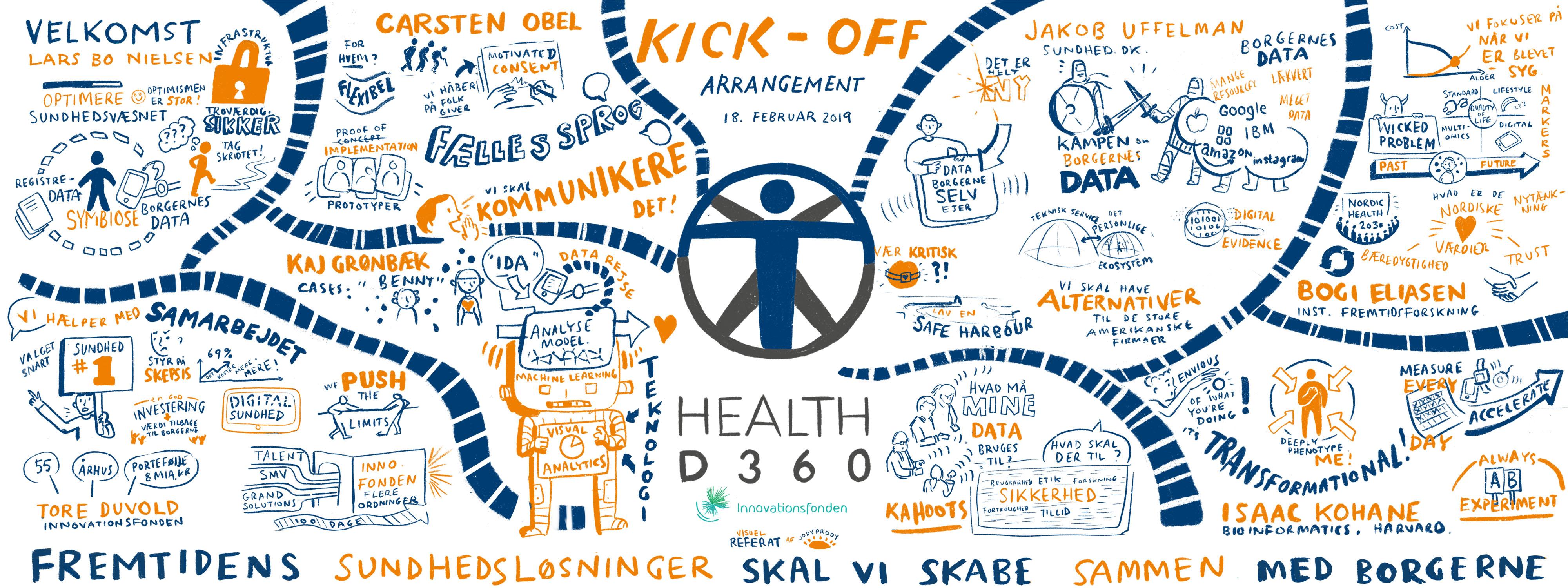 HealthD360_VisuelReferat_Hele_Lille