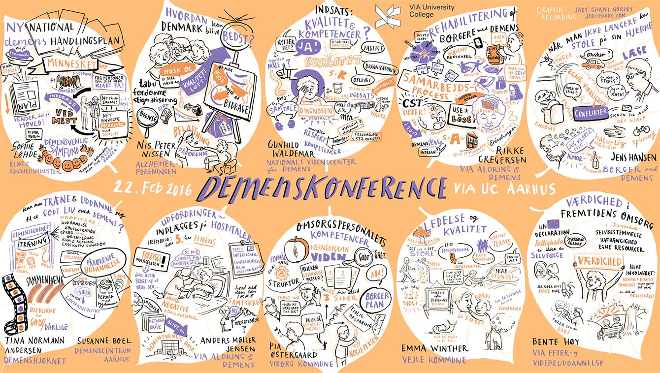 JodyPrody: Graphic Recording at Demenskonference